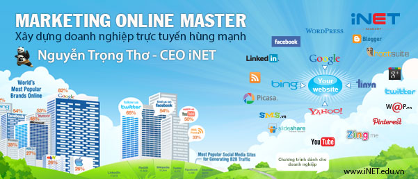 Marketing Online, Học Marketing Online, Đào tạo marketing online